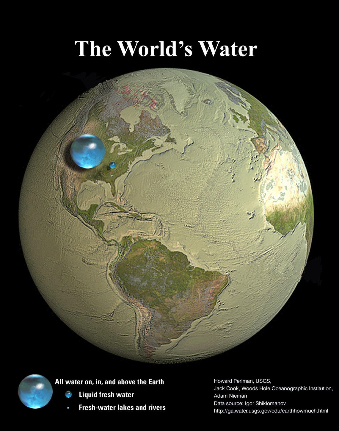 All the Earth's Water