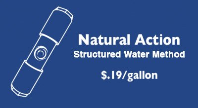 Natural Action Method for Revitalizing Water