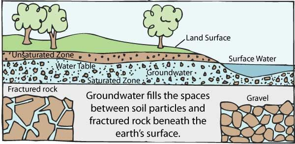 Global Crustal Groundwater Volumes Greater Than Previously Thought